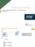 DINAMICA_S11_PPT_ECUACIONES DEL MOVIMIENTO DE UN CUERPO RIGIDO