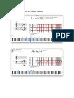 C# Number 1 Explanation:2-5-1 Major Cadence.pdf