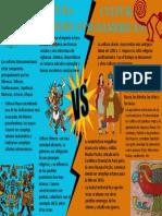 Actividad 2-Infografia comparativa