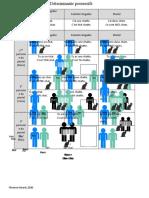 determinants-possessifs-exercice-grammatical-flash-card-support-pedagogiqu_121392.docx
