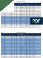 listado_de_empresas_fabricantes_de_carrocerias_automotores_autorizadas_por_la_ant_jul_15 (2).pdf