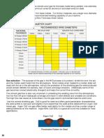 Welding-Wire-Diameter-CHART.pdf
