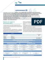 Evaluation des processus 2