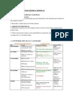 Ciclos-1º-Proyectos19_20.pdf