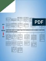 ARBOL DE PROBLEMAS V2_16-09-2020.pdf