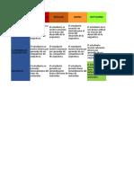 Rubrica-Juanpablo Mahecha Olave-Procesos Industriales.xlsx
