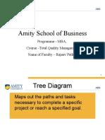 Tree, PDPC, Activity