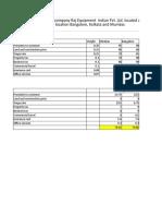 location scoring method
