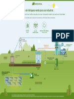 Planta_Hidrogeno_Verde_Uso_Industrial