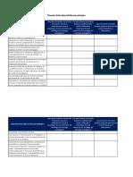Elementos del decálogo del liderazgo pedagógico