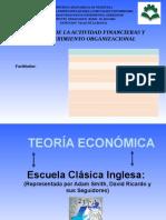 TEORIAS DE LA ACTIVIDAD FINANCIERAS Y REQUERIMIENTO ORGANIZACIONAL