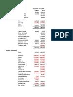 Cash flow and Ratios