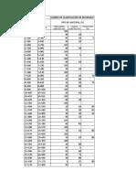 Clasificación de materiales - Tramo_5