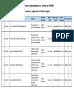 compulsory-registration-northern-region_26-06-2020.pdf