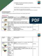 1_er_momento_palnificacion_circuito_los_crepusculo._2_(1).pdf_[SHARED]
