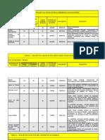 tabela___cargos_1_-371961-4cfffe047b073.txt