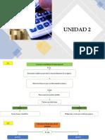 Mapas unidad 2 y 3