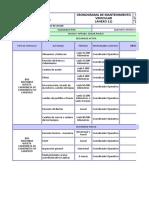 ANEXO 11 GM-PR-02_CRONOGRAMA_DE_MANTENIMIENTO_VEHICULOS.xls