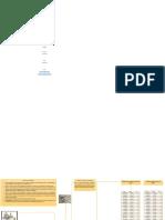 Mapa mental tasa de cambio.pdf