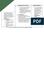 ENFOQUE CUANTITATIVO SOLUCION PUNTO 3 Y 4