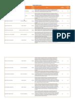 relacion_docentes_upc_201901.pdf