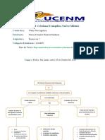 Mapa mental sobre las características y funciones de un sistema financiero, Nelson Fernando Bautista, 118140071.docx