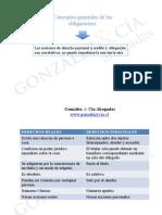 Nociones generales de las obligaciones.pptx