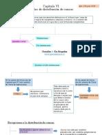 Derecho Procesal Orgánico, distribución de causas