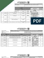 Planificacion Ed Fisica 1er Lapso 2020-2021.docx