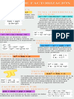 casos de factorización y productos notables