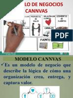 1_MODELO CANNVAS.pptx