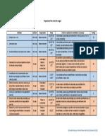 Cronograma propuesto