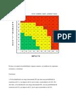 PDF Caso Práctico FORO.