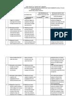 TARGET KD PJJ praktikum akuntansi keuangan lembaga
