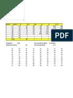 tabla con fi y conteo y amplitud