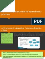 UNIDAD 6 Modelación y simulación de operaciones y procesos.
