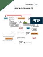 tabel proses pendaftaran indikasi geografis