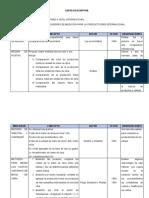 Indices nivel internacional MMP