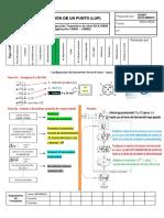 Configuración Transmisor de nivel SICK-UM30 (aplicación CR004 – CR005)