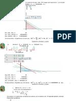 Tipos de Graficas Programación lineal.