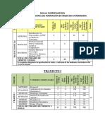 MALLA PNF EN MDICINA VETERINARIA 2019 _Definitiva_ 6-02-2020 (1)