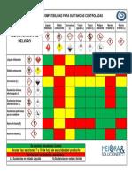 Matriz de compatibilidad para sustancias controladas.pdf