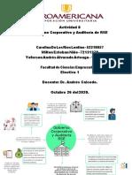 Actividad 8 - Gobierno corporativo y auditoría de RSE (1) (1) (1)