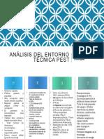 Análisis del entorno técnica PEST