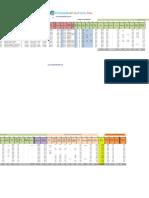 Planilla de Construcción Civil con Boletas - ContabilidadParaTodos.com