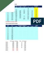 Parámetros Eléctricos  conductores