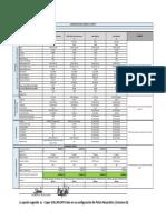 Comparación técnica de oferta COPES v2