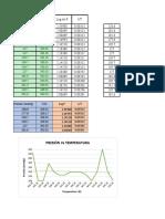 calculos lab fsco 1er nforme (1)