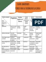 Cuadro comparativo-Marian Sandoval-1A.pdf