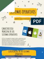 04_3_INFORME_introduccion_sistemas_operativos